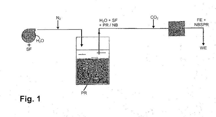 Método de fracturación o fracturación hidráulica de un pozo.