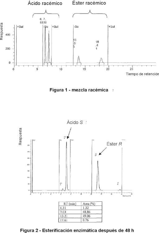 Procedimiento de síntesis enzimática del ácido (7S)-3,4-dimetoxibiciclo[4.2.0]octa-1,3,5-trieno-7-carboxílico o de sus ésteres y utilización en la síntesis de la ivabradina y de sus sales.