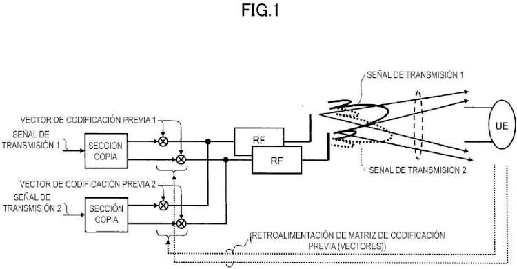 Dispositivo de estación base, dispositivo de usuario, y procedimiento en un sistema de comunicación móvil.
