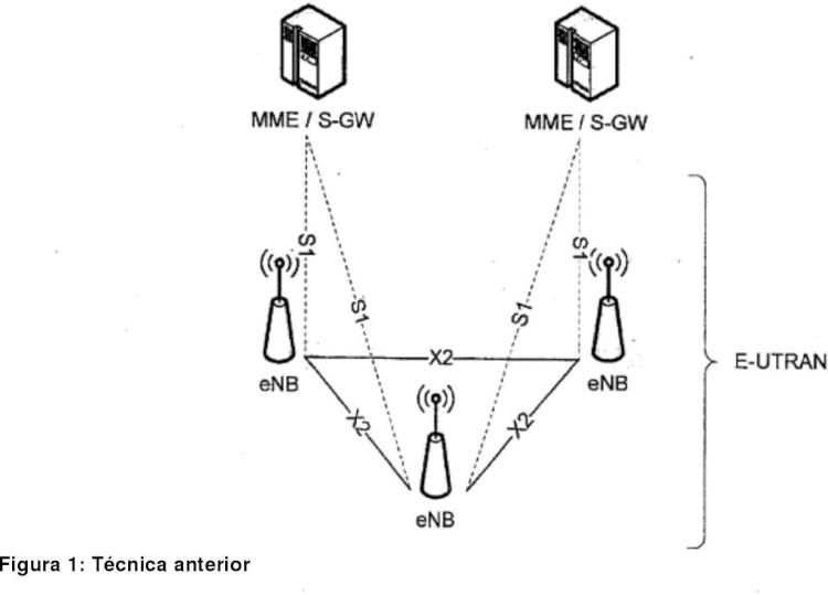 Diseño de libro de códigos y estructura para retroalimentación modular.