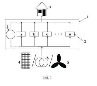 Sistema de control dinámico de supercondensadores con optimización de la carga y la descarga.