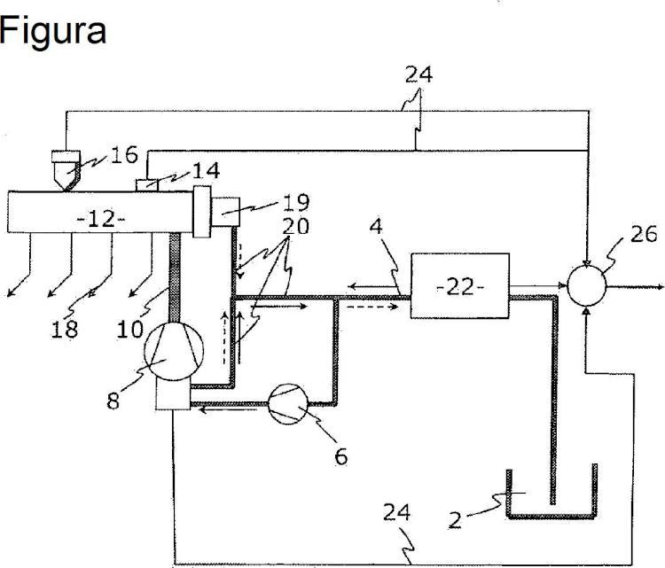 Sistema y procedimiento para medir procesos de inyección en una máquina de combustión interna.