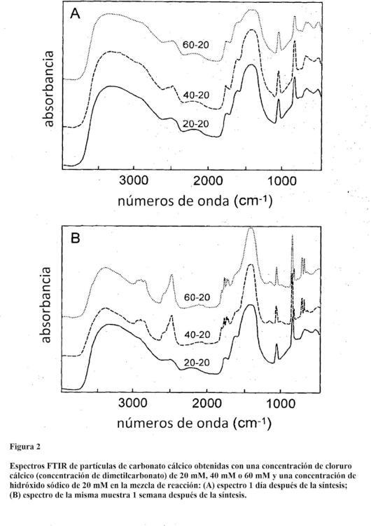 Partículas esféricas de carbonato cálcico.
