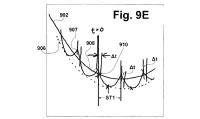 Detección de capacidad en ensayo electroquímico con comprobación mejorada de tiempo de muestreo.