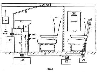 Sistema de Airbags para medios de transporte de pasajeros.
