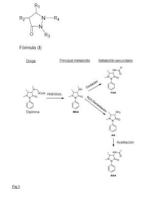 Detección de alergia a las pirazolonas.