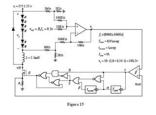 Control del valor medio de la corriente que circula por una bobina, por un transistor y por un diodo en convertidores electrónicos de potencia modulados por ancho de pulso.