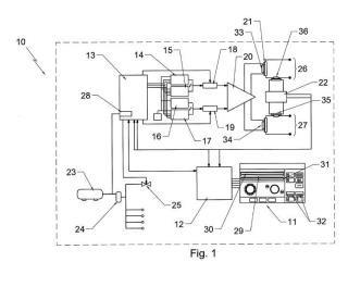 Generador de ondas de AM y FM para la práctica de la electroterapia.