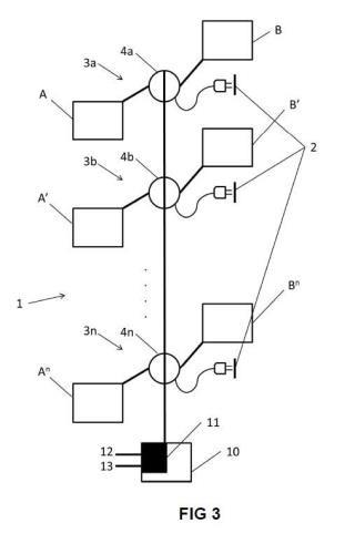 Procedimiento y sistema de control de un sistema de consumo de energía.