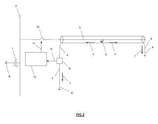 Método y sistema direccional de detección de defectos a tierra en redes de corriente continua de cables aislados.