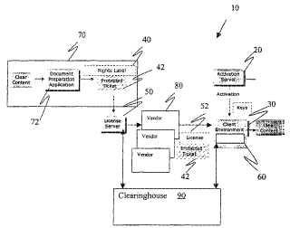 Método y sistema de gestión de derechos digitales de abono.