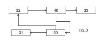 Sistema de inmovilización para un vehículo y método de instalación del mismo.