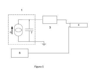 Sistema y método para determinar el incremento de la entropía en un volumen y el flujo de entropía a través de una superficie.
