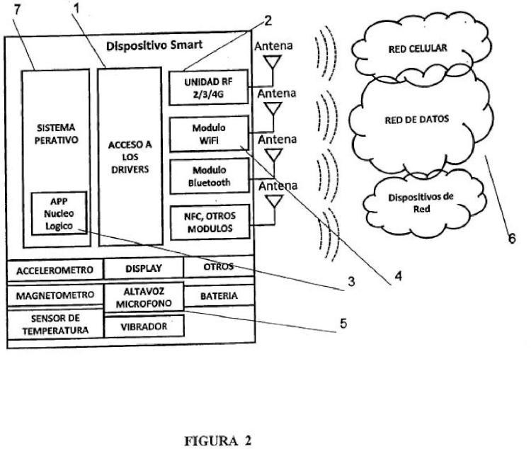 Método para controlar, limitar y/o deshabilitar la potencia de radiación de un dispositivo móvil.
