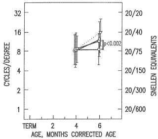Fórmulas infantiles que contienen ácidos grasos poliinsaturados de cadena larga y usos de las mismas.