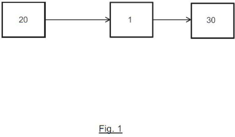 Método de medida para un sensor saturable.