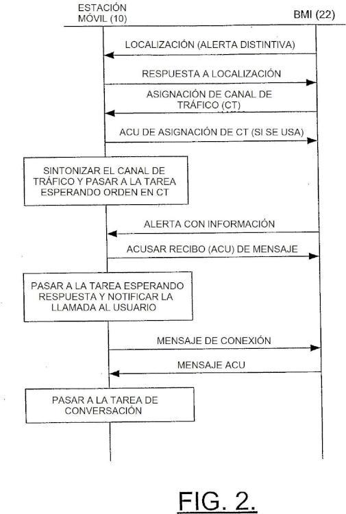 Sistema, estación móvil y método para la prestación de servicios.