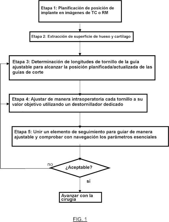 Guía ajustable para cirugía ortopédica asistida por ordenador.