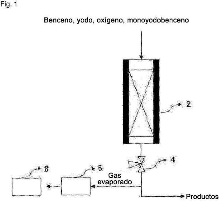 Procedimiento para preparar compuestos aromáticos yodados.