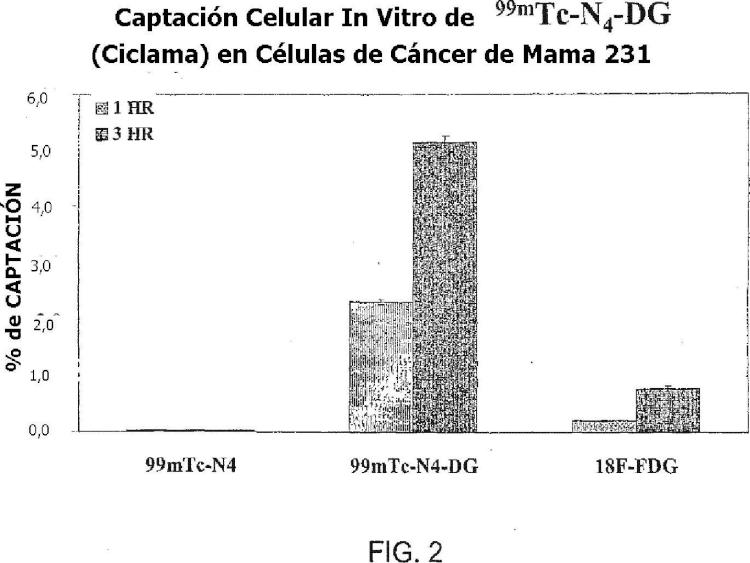 Composiciones y métodos para la formación de imágenes celulares y terapia.