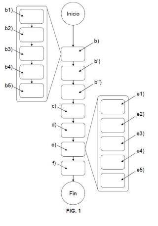 Método y sistema de generación de imágenes nosológicas multiparamétricas.
