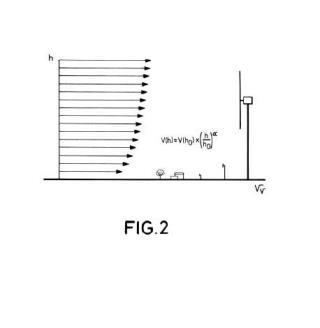 Sistema y método de control de aerogenerador.