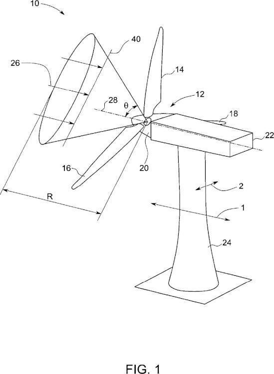 Sistema y procedimiento de control de una turbina eólica en base a la velocidad del viento a barlovento.
