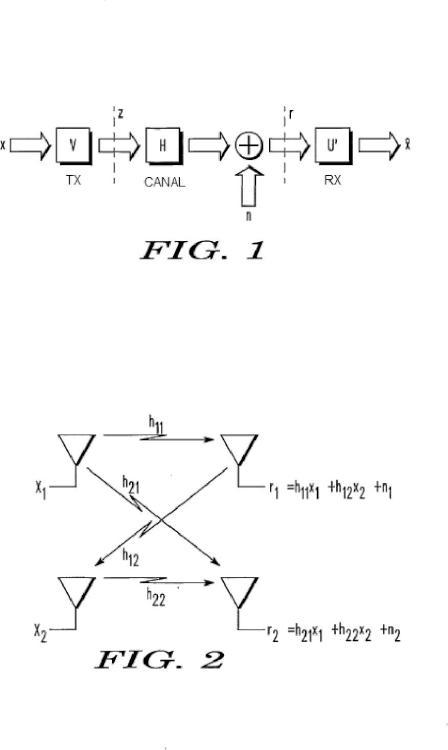 Método y sistema en un transceptor para controlar un canal de comunicaciones de múltiples entradas, múltiples salidas.