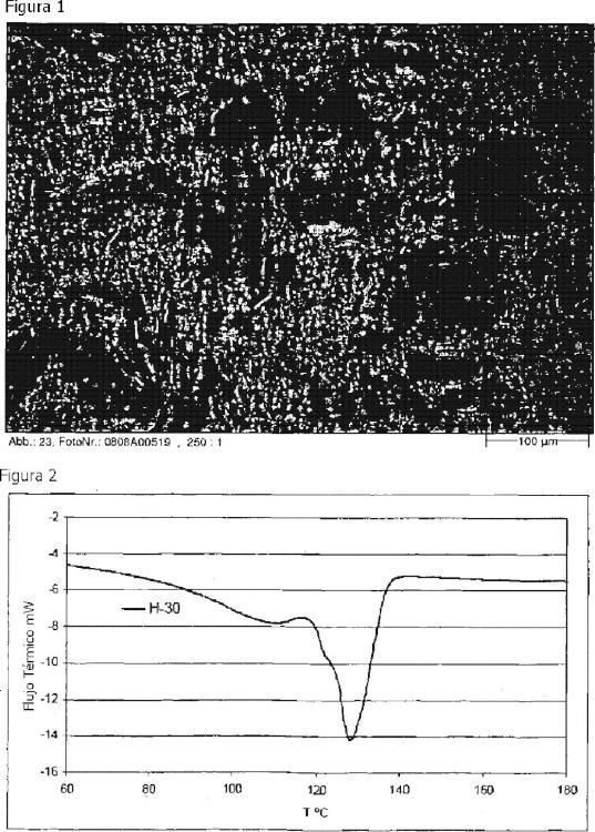 Mejora de homogeneidad en mezclas de polietileno.