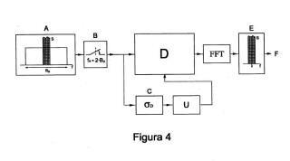 Método de reducción de ruido impulsivo en sistemas de telecomunicacion mediante la extensión de la banda del receptor.