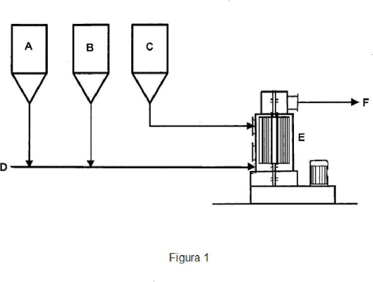 Procedimiento para la producción de una mezcla de aislamiento térmico.