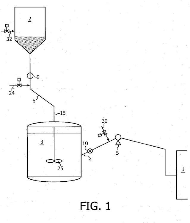 Procedimiento de neutralización de un catalizador de polimerización.
