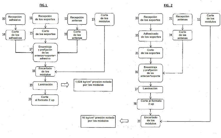 Procedimiento de fabricación de insertos para pasaporte electrónico.