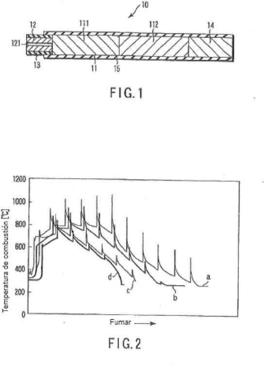 Composición de fuente de calor carbonácea para un artículo para fumar de tipo no combustible.