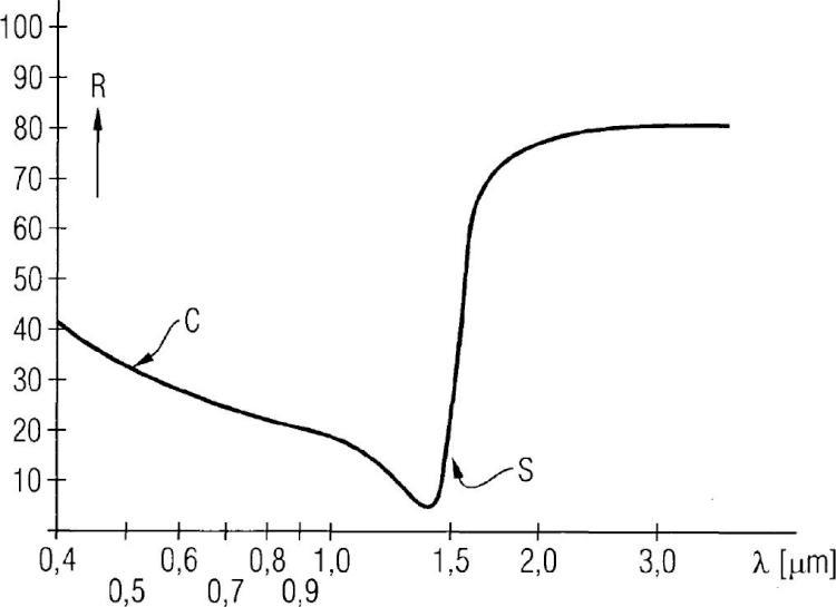 Receptor solar para una central solar térmica y central solar térmica.