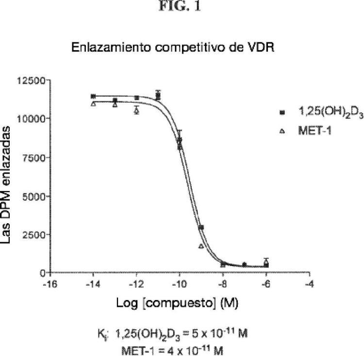 (20S)-2-metilen-19-nor-22-dimetil-1alfa,25-dihidroxivitamina D3 y (20R)-2-metilen-19-nor-22-dimetil-1alfa,25-hidroxivitamina D3.