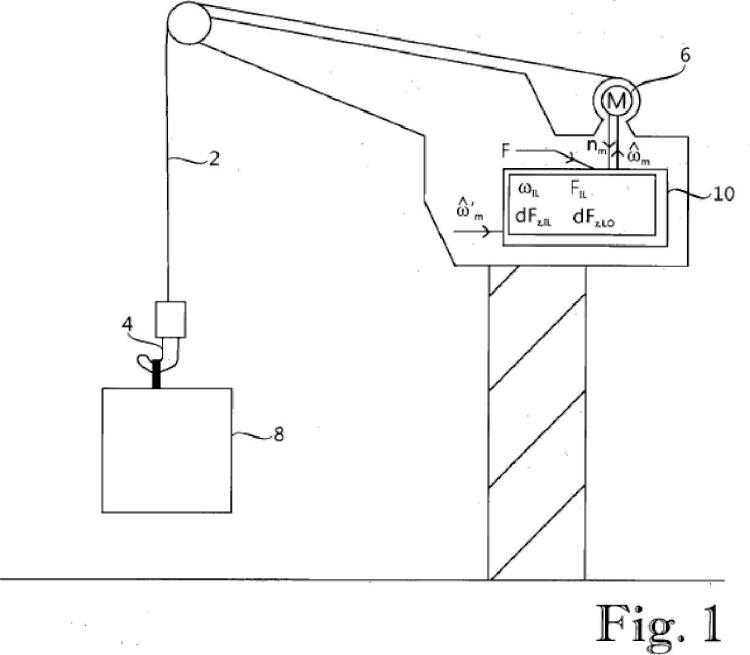Procedimiento de control de la velocidad de rotación de un motor de un accionamiento de elevación de velocidad controlable y accionamiento de elevación.