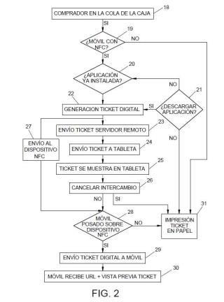 Método y sistema de generación e intercambio de tickets de compra digitales.