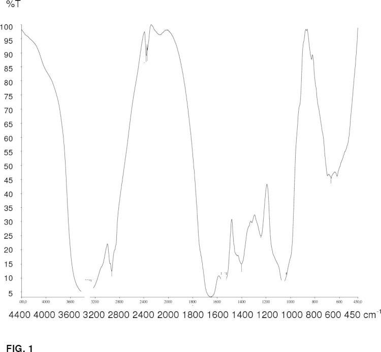 Composición en base acuosa, procedimiento de obtención de la misma y uso de la composición como bioadhesivo.