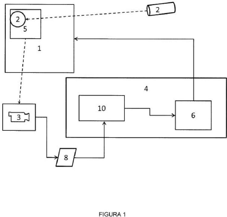 Sistema de control remoto de dispositivos con láser.