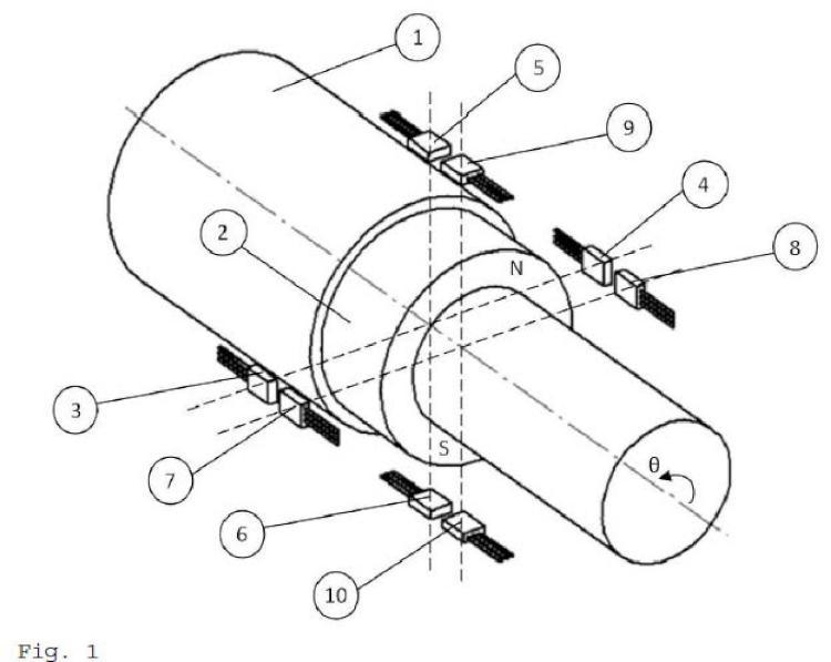 Dispositivo para la medida sin contacto en ejes rotativos de sus tres coordenadas independientes de desplazamiento y tres ángulos de giro independientes.
