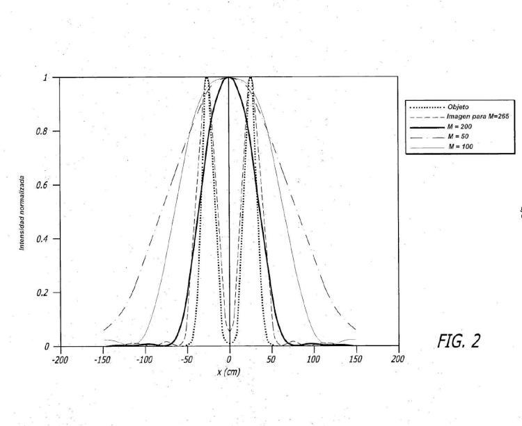 Radar de formación de imágenes de superresolución.