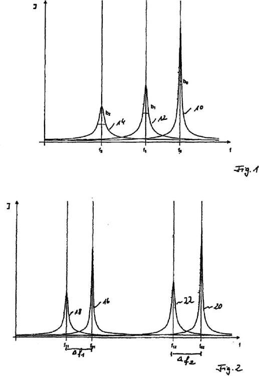 Procedimiento y dispositivo para medir un valor de humedad independiente de la densidad y un valor de densidad de materiales dieléctricos a partir de los desplazamientos de frecuencia de dos resonadores de microondas o de dos modos de un resonador de microondas.