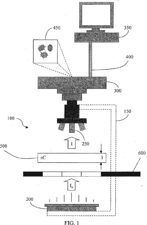 Método para preparar videomicroscopía cuantitativa y sistema asociado.