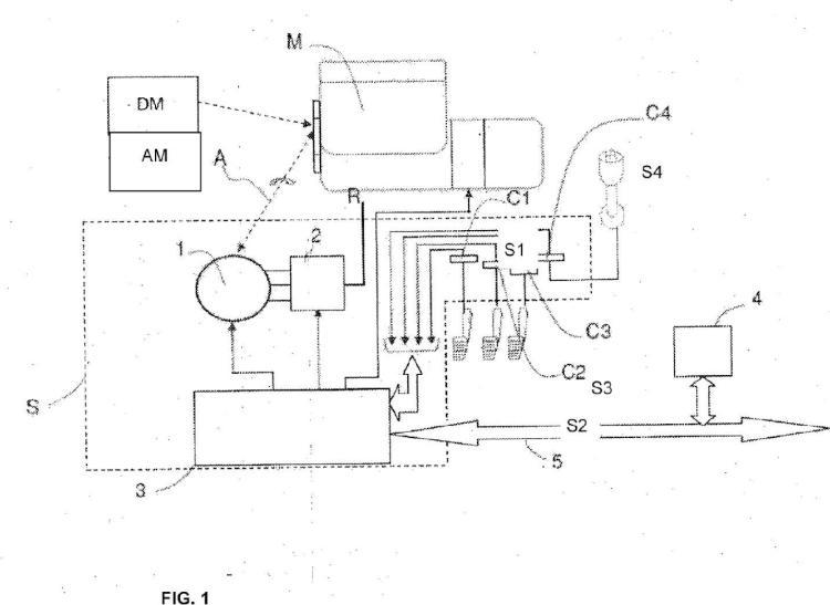 Dispositivo de protección térmica de un sistema automático de parada/arranque de motor térmico y sistema que lo utiliza.