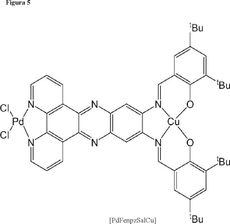 Complejos bimetálicos y su uso en la preparación de carbonato de diarilo.