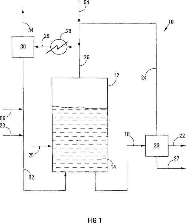 Proceso para polimerizar u oligomerizar un hidrocarburo.