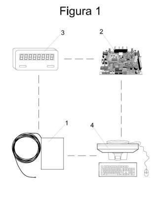Dispositivo para la medición de RPM en motocicletas y ciclomotores dotado de sistema de captación simplificado.