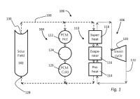 Procedimientos y aparato para la optimización del control del almacenamiento de energía térmica.
