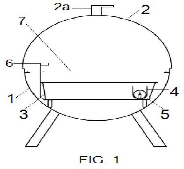 Sistema de aromatización de alimentos.